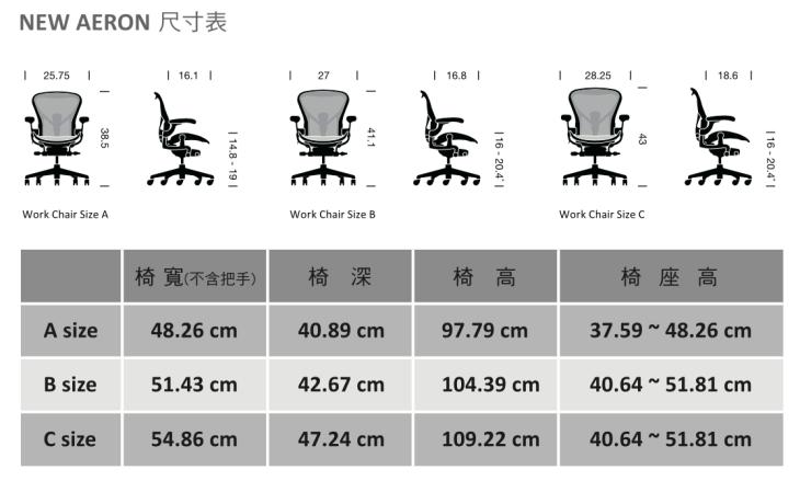 abc size